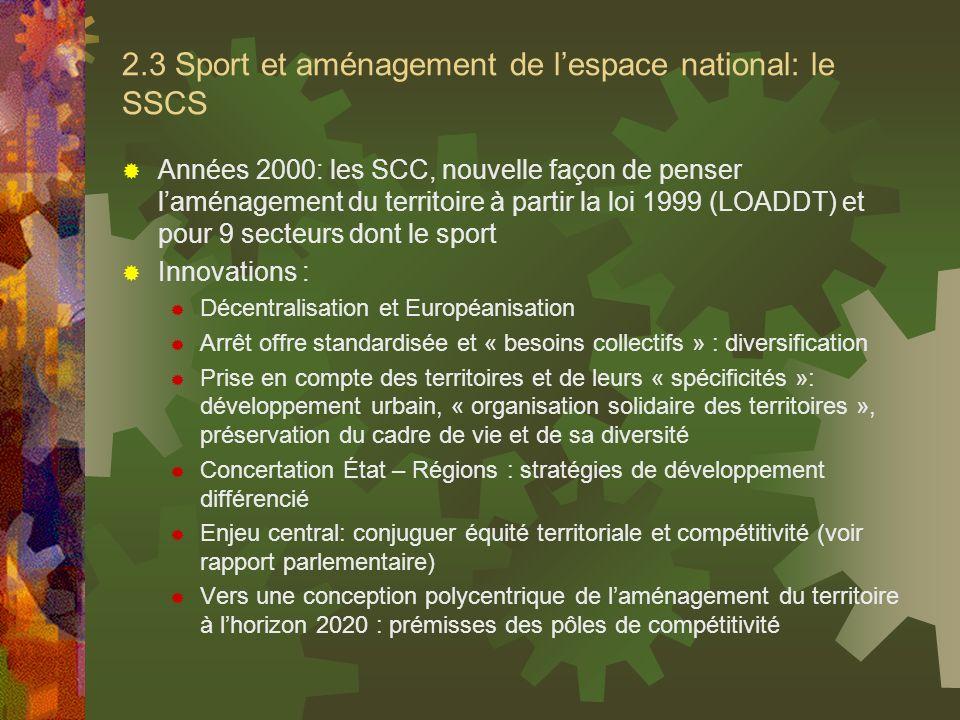 2.3 Sport et aménagement de l'espace national: le SSCS
