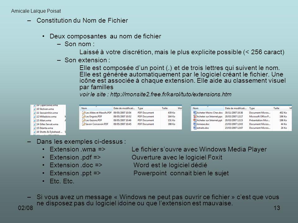 Constitution du Nom de Fichier Deux composantes au nom de fichier