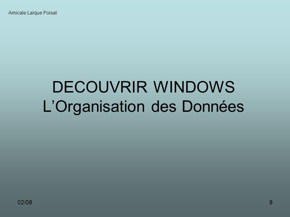 DECOUVRIR WINDOWS L'Organisation des Données
