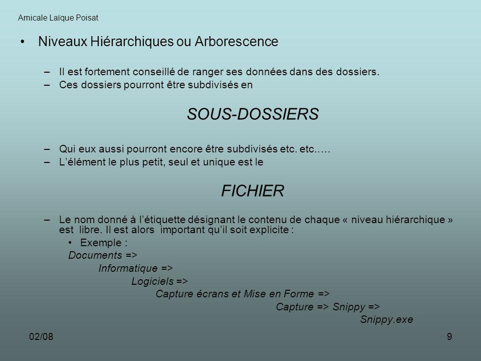 SOUS-DOSSIERS FICHIER Niveaux Hiérarchiques ou Arborescence