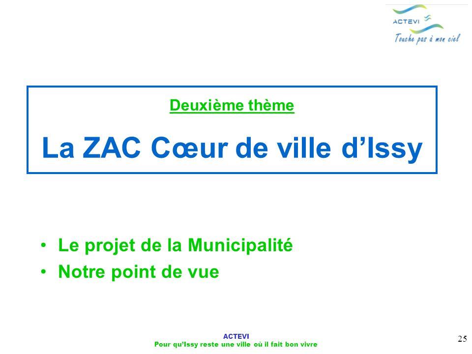 Deuxième thème La ZAC Cœur de ville d'Issy