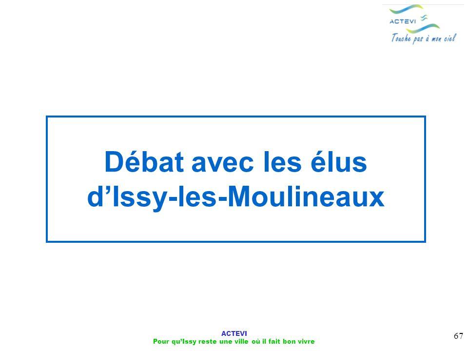Débat avec les élus d'Issy-les-Moulineaux