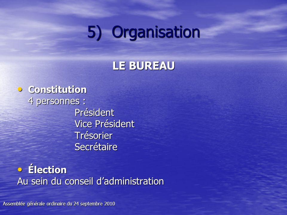 5) Organisation LE BUREAU Constitution 4 personnes : Président