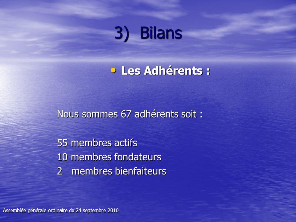 3) Bilans Les Adhérents : Nous sommes 67 adhérents soit :