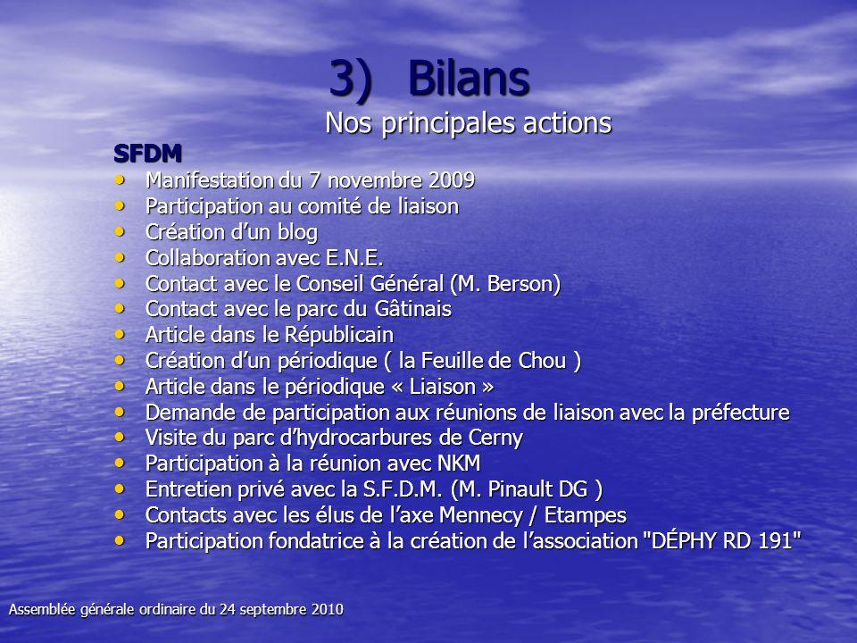 Bilans Nos principales actions