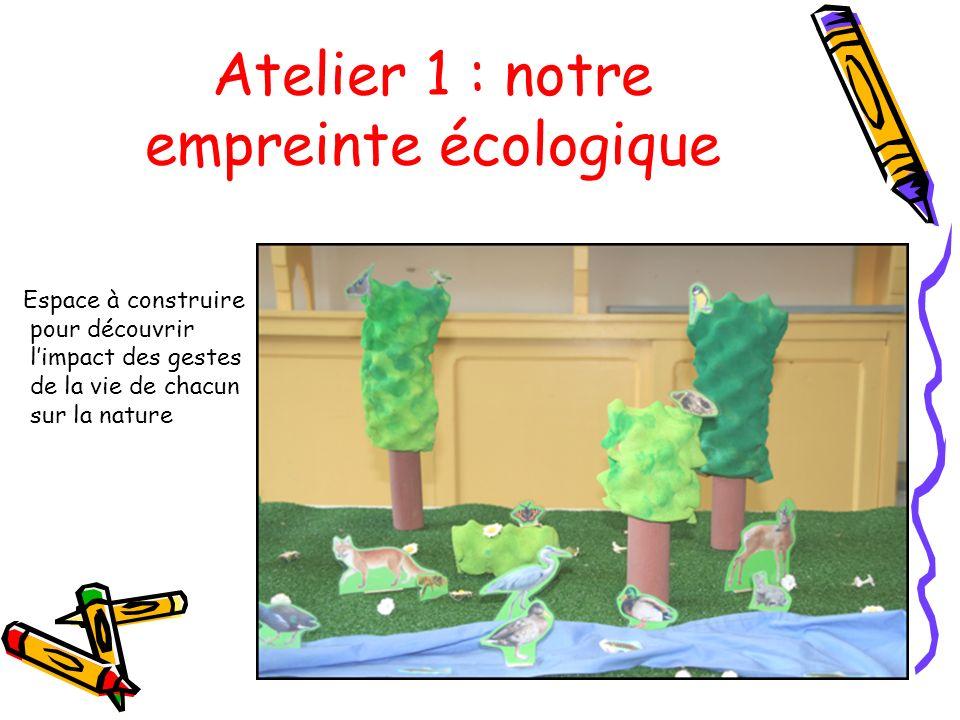 Atelier 1 : notre empreinte écologique