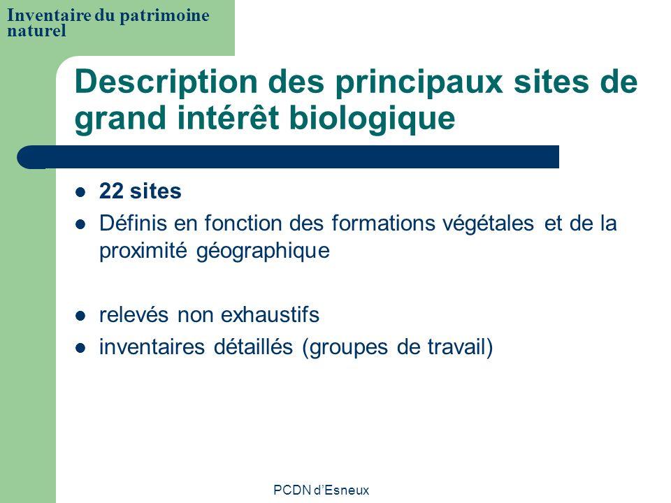 Description des principaux sites de grand intérêt biologique