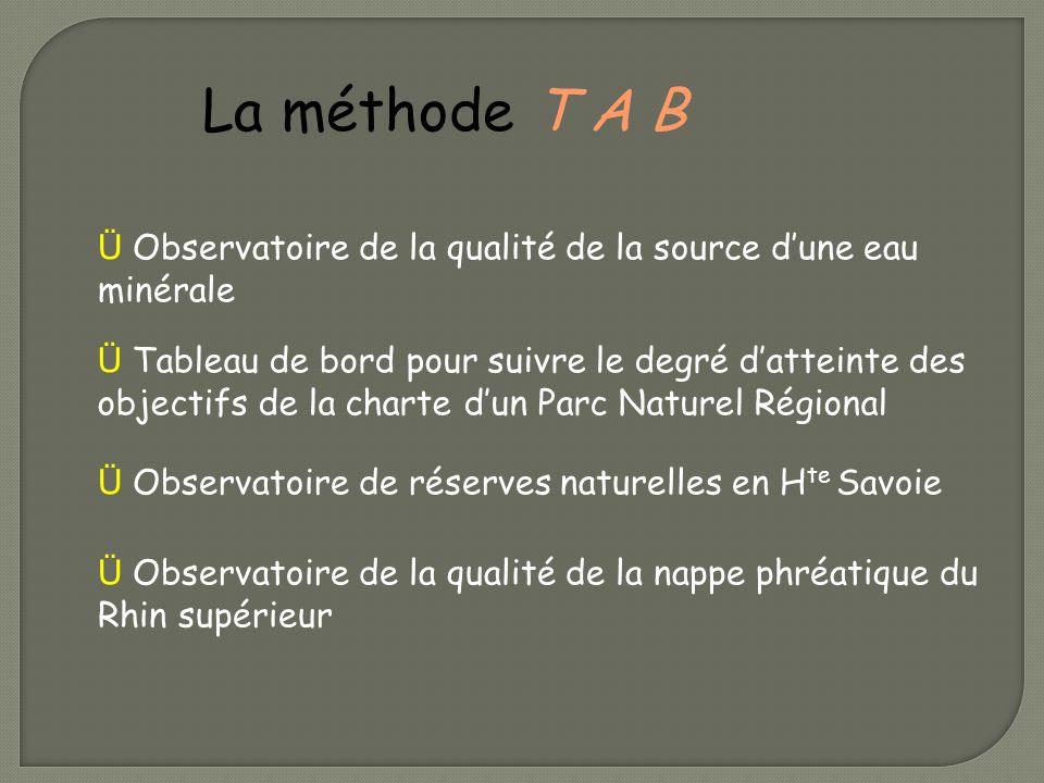 La méthode T A B Observatoire de la qualité de la source d'une eau minérale.