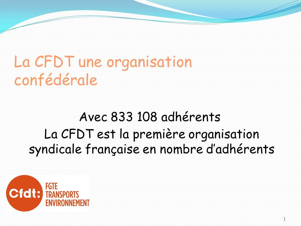 La CFDT une organisation confédérale