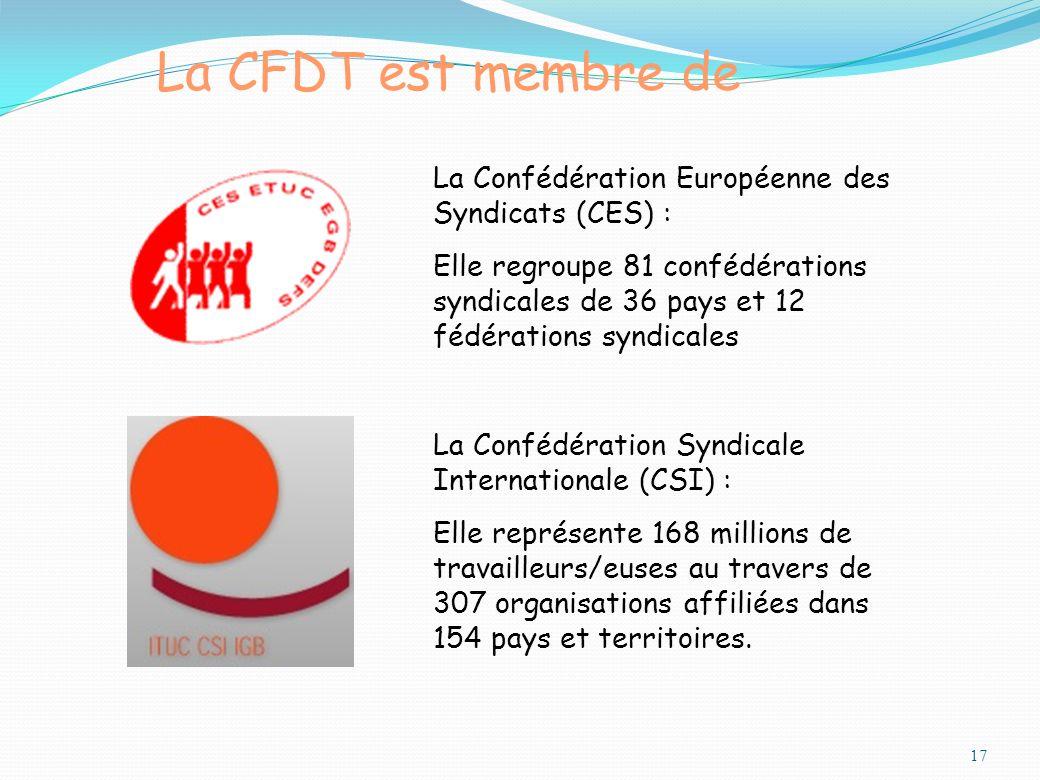 La CFDT est membre de La Confédération Européenne des Syndicats (CES) :
