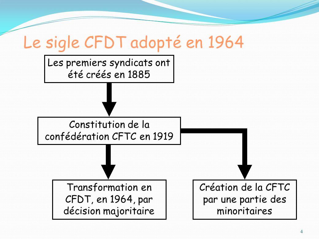 Le sigle CFDT adopté en 1964 Les premiers syndicats ont été créés en 1885. Constitution de la confédération CFTC en 1919.