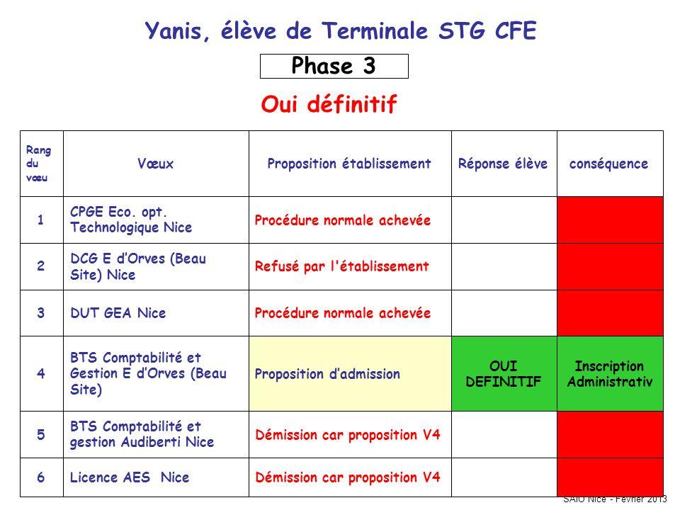 Yanis, élève de Terminale STG CFE Phase 3 Oui définitif