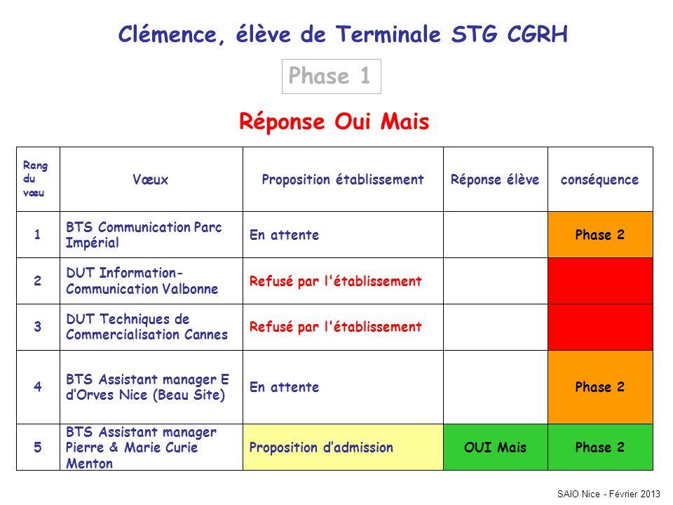 Clémence, élève de Terminale STG CGRH Proposition établissement