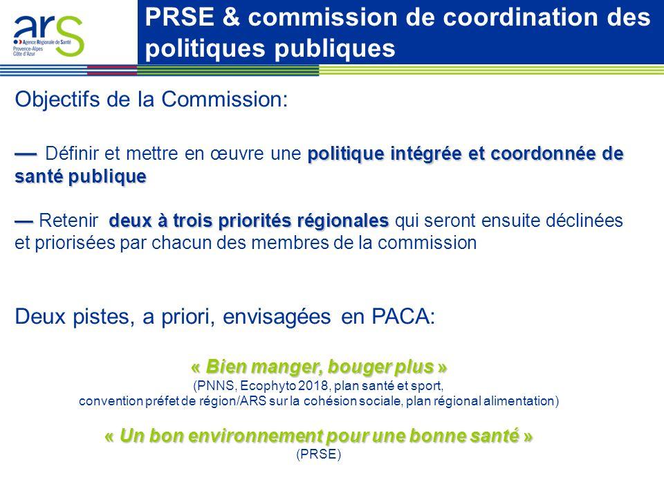 PRSE & commission de coordination des politiques publiques