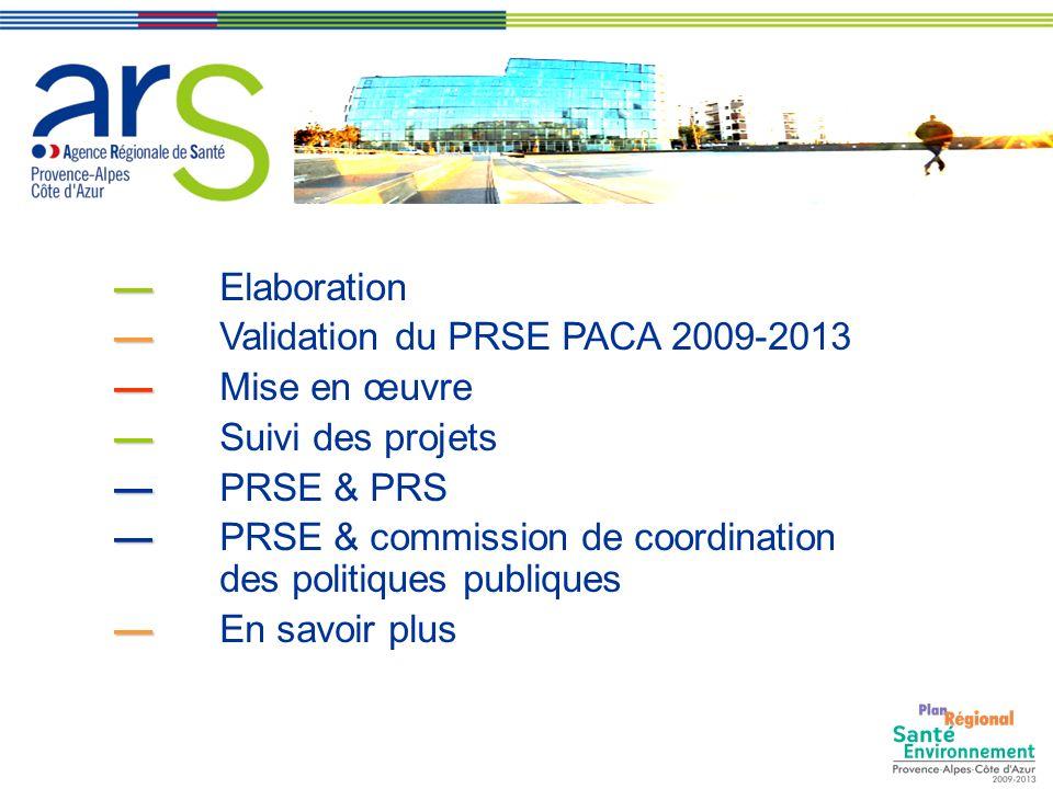 — Elaboration — Validation du PRSE PACA 2009-2013. — Mise en œuvre. — Suivi des projets. — PRSE & PRS.