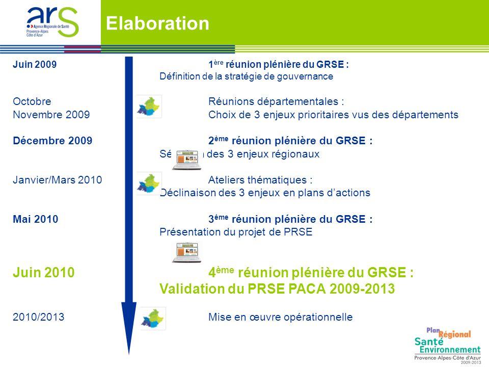 Elaboration Juin 2010 4ème réunion plénière du GRSE :