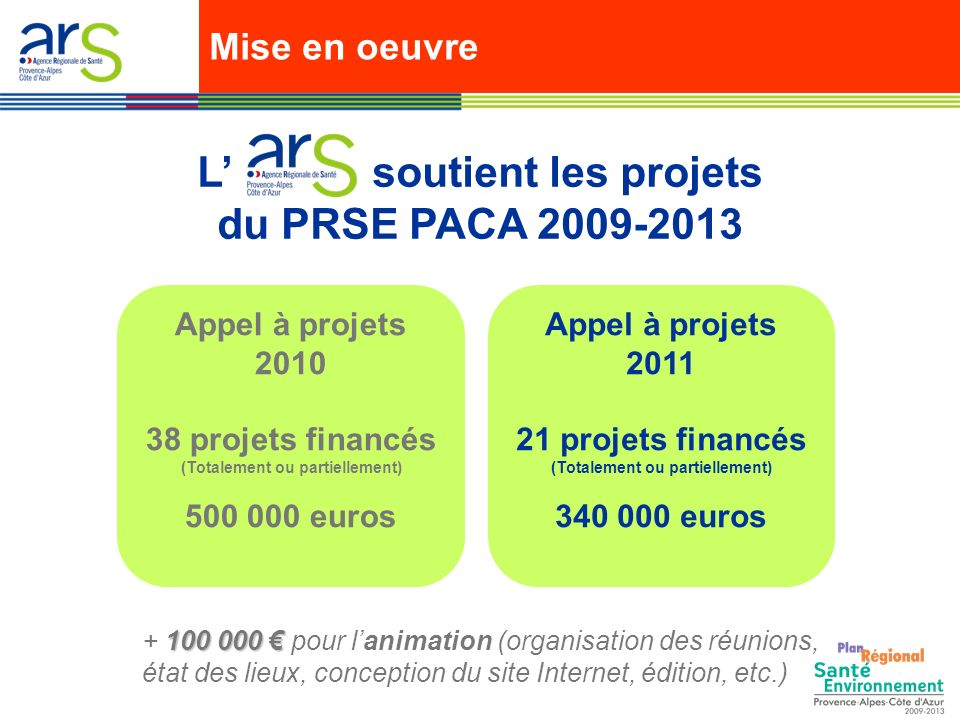 L' soutient les projets du PRSE PACA 2009-2013