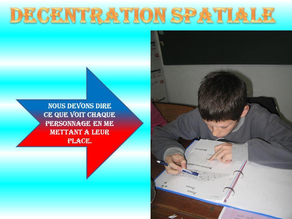 DECENTRATION SPATIALE
