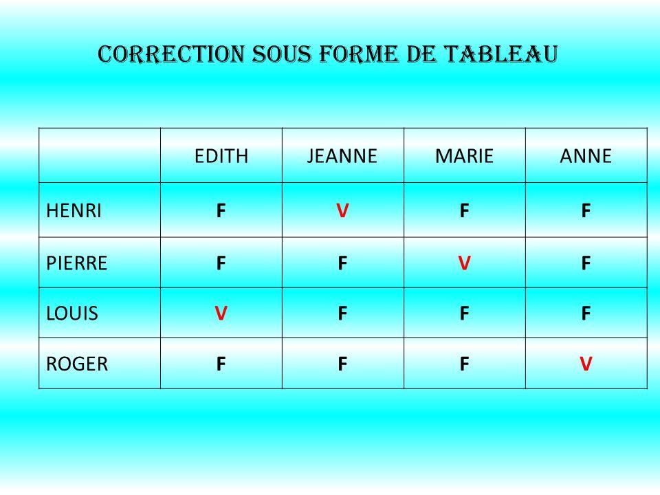 CORRECTION SOUS FORME DE TABLEAU