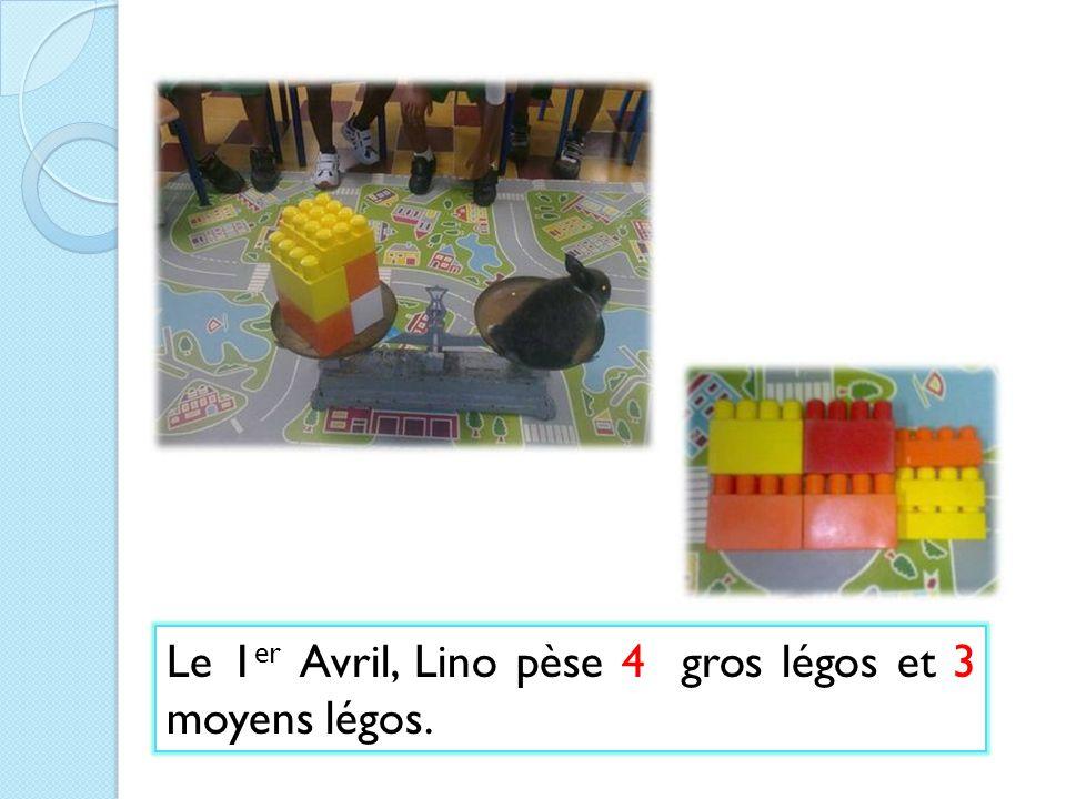 Le 1er Avril, Lino pèse 4 gros légos et 3 moyens légos.