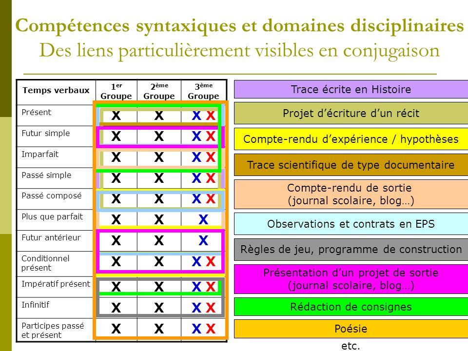 Compétences syntaxiques et domaines disciplinaires Des liens particulièrement visibles en conjugaison