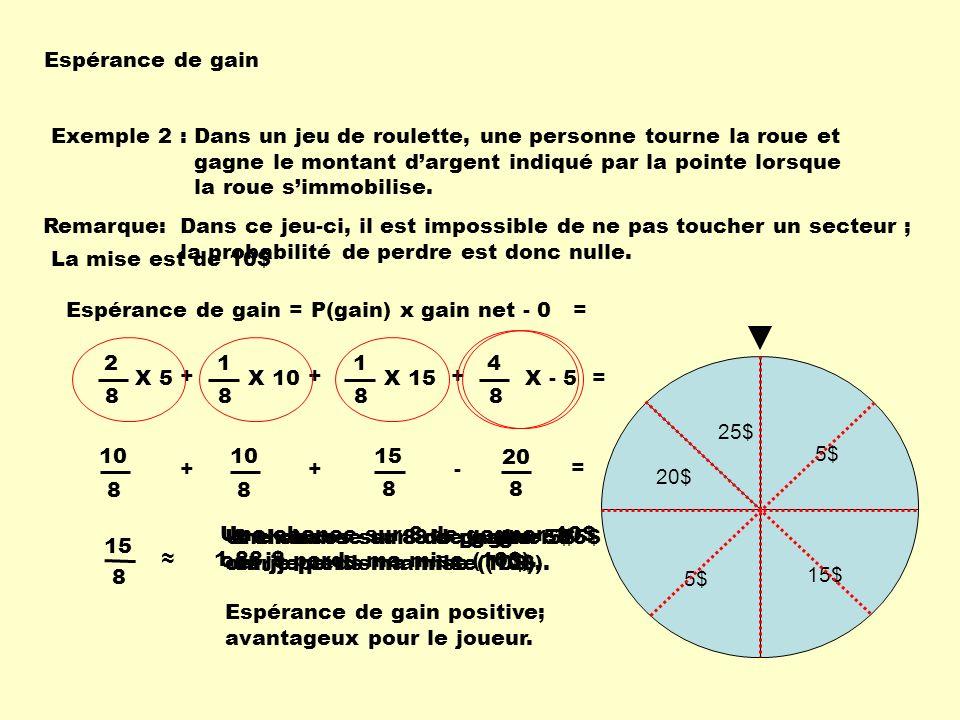 Espérance de gain Exemple 2 : Dans un jeu de roulette, une personne tourne la roue et. gagne le montant d'argent indiqué par la pointe lorsque.