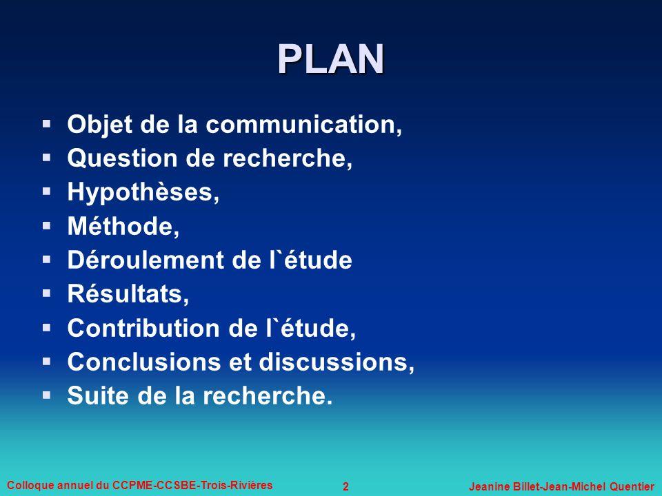 PLAN Objet de la communication, Question de recherche, Hypothèses,