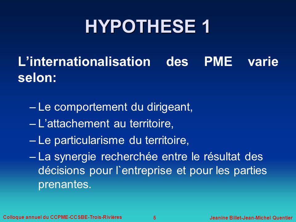 HYPOTHESE 1 L'internationalisation des PME varie selon: