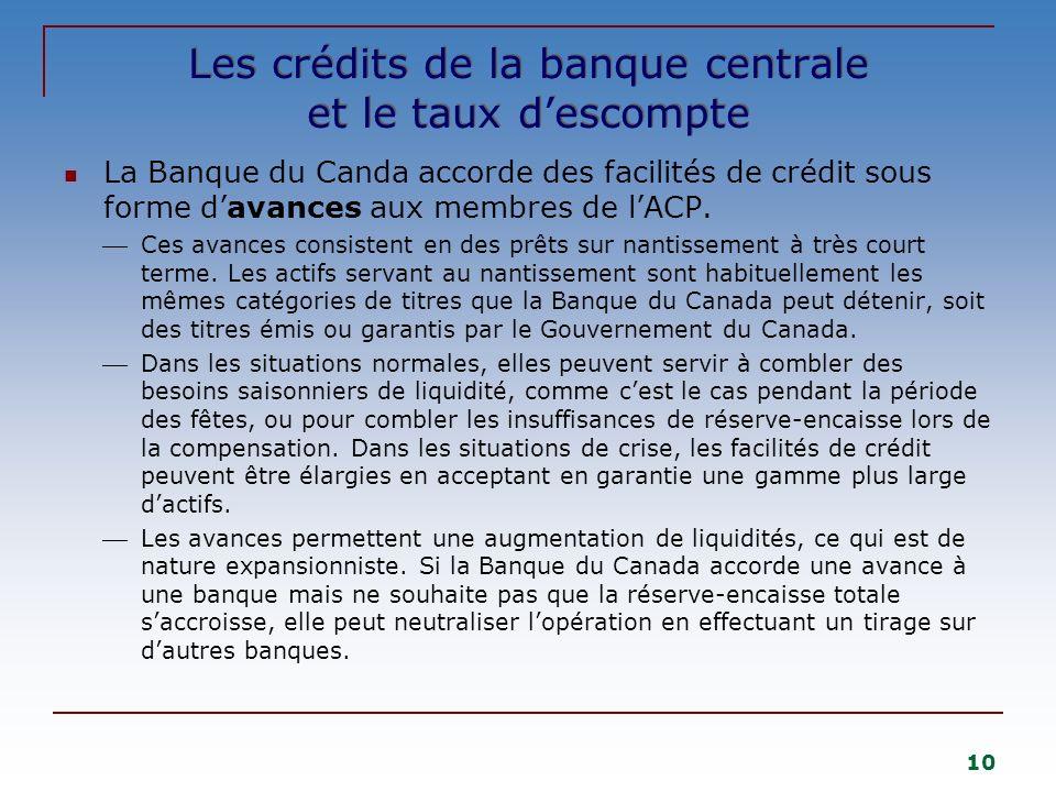 Les crédits de la banque centrale et le taux d'escompte