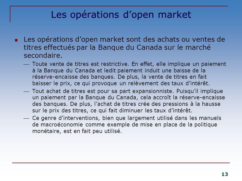 Les opérations d'open market