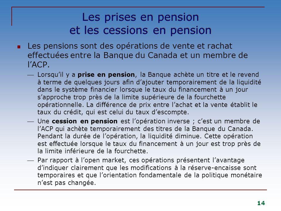 Les prises en pension et les cessions en pension
