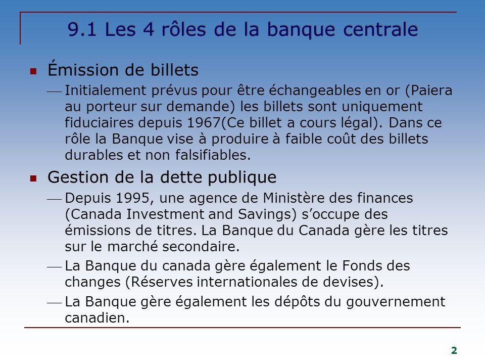 9.1 Les 4 rôles de la banque centrale