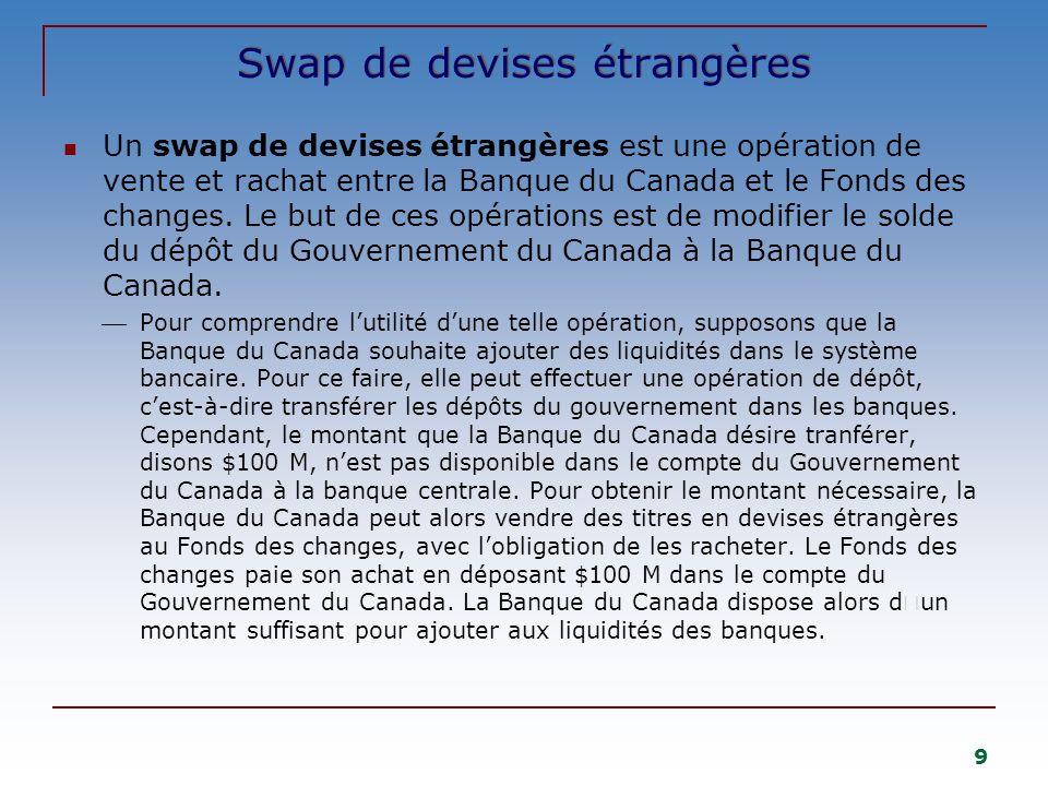 Swap de devises étrangères