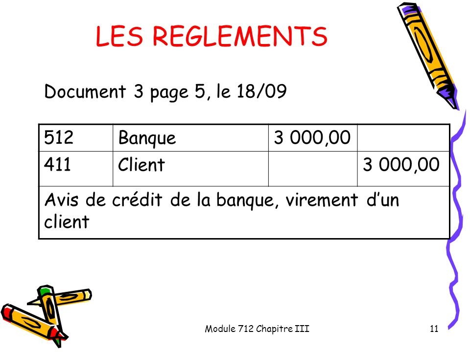 LES REGLEMENTS Document 3 page 5, le 18/09 512 Banque 3 000,00 411