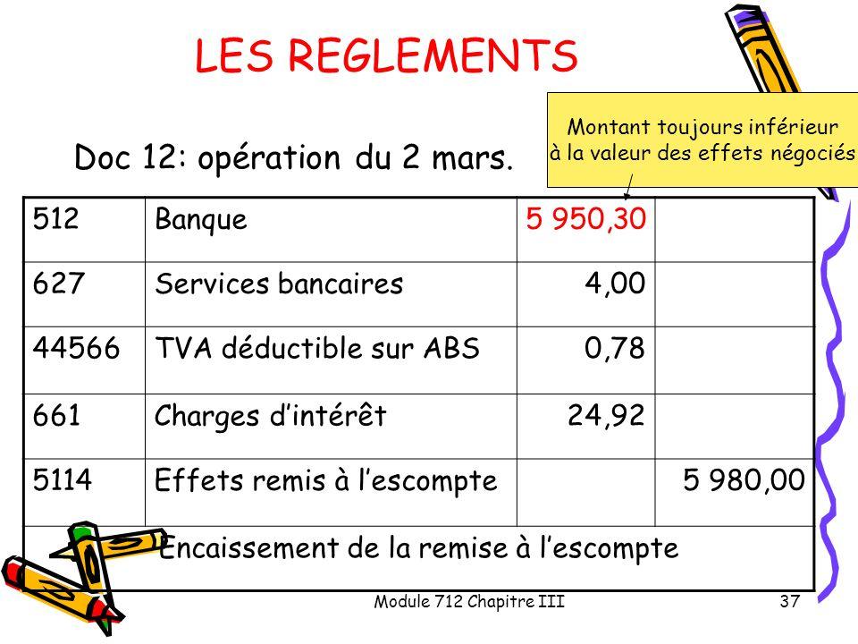 LES REGLEMENTS Doc 12: opération du 2 mars. 512 Banque 5 950,30 627