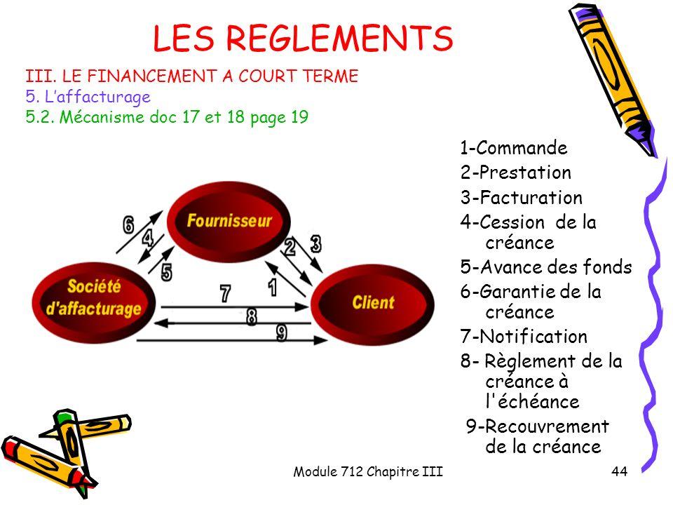 LES REGLEMENTS 1-Commande 2-Prestation 3-Facturation