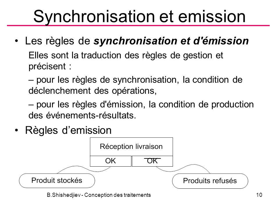 Synchronisation et emission