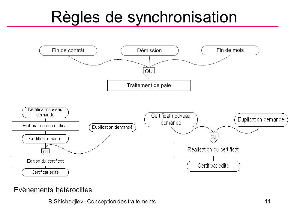 Règles de synchronisation
