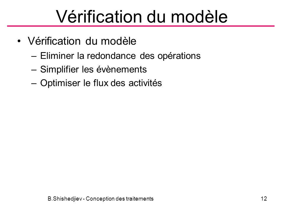 Vérification du modèle