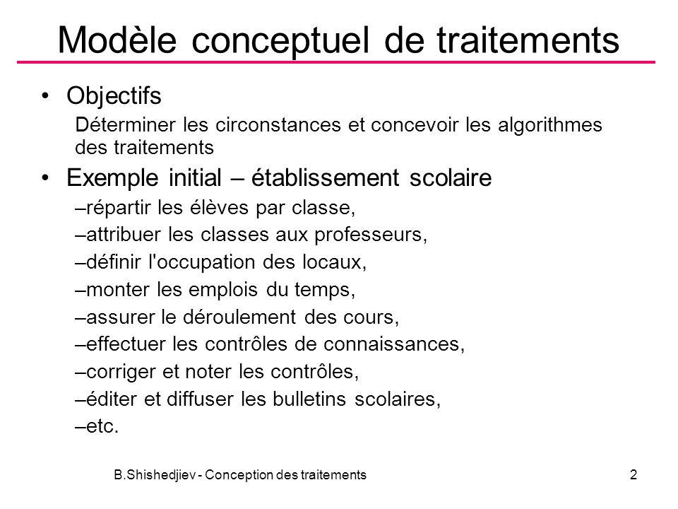 Modèle conceptuel de traitements