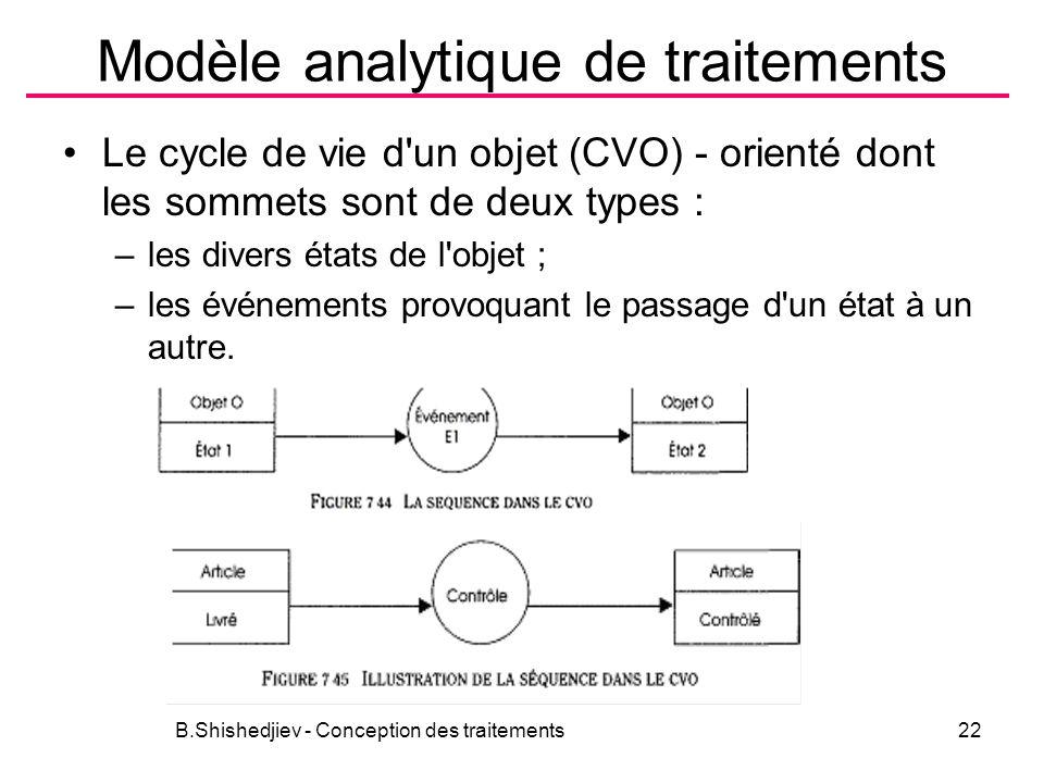 Modèle analytique de traitements