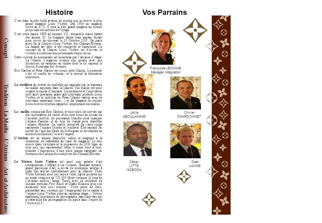 Histoire Vos Parrains Concept Tradition La Maille L'Atrium