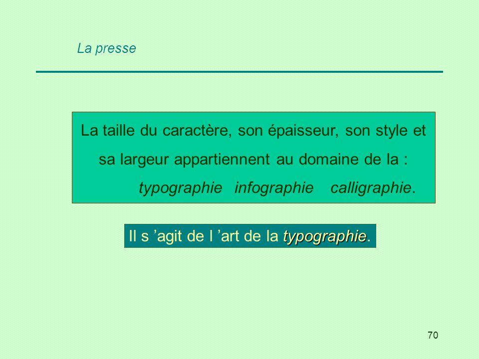 Il s 'agit de l 'art de la typographie.