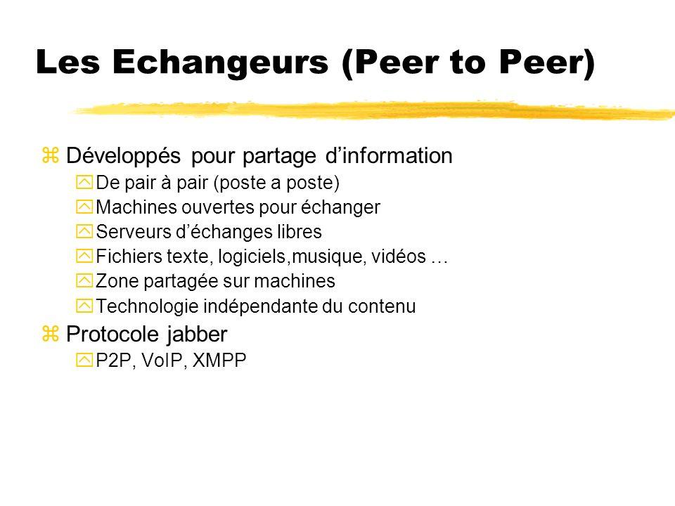 Les Echangeurs (Peer to Peer)