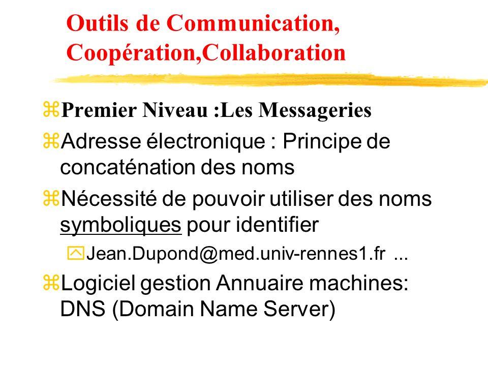 Outils de Communication, Coopération,Collaboration