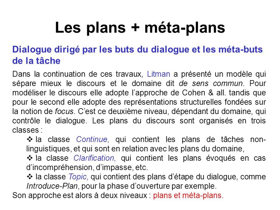 Les plans + méta-plans Dialogue dirigé par les buts du dialogue et les méta-buts de la tâche.