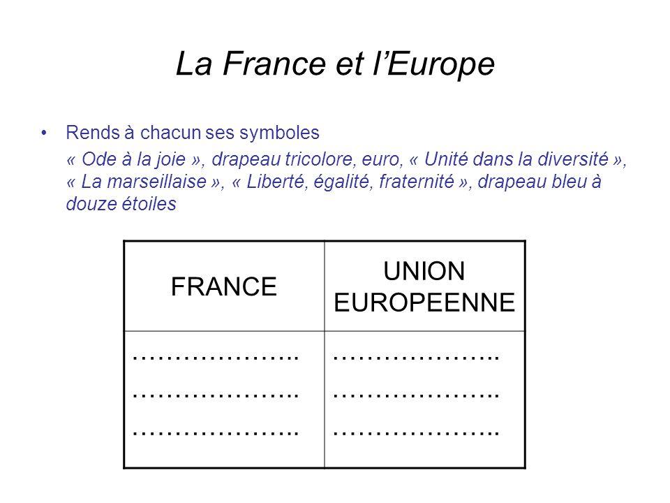 La France et l'Europe UNION EUROPEENNE FRANCE ………………..