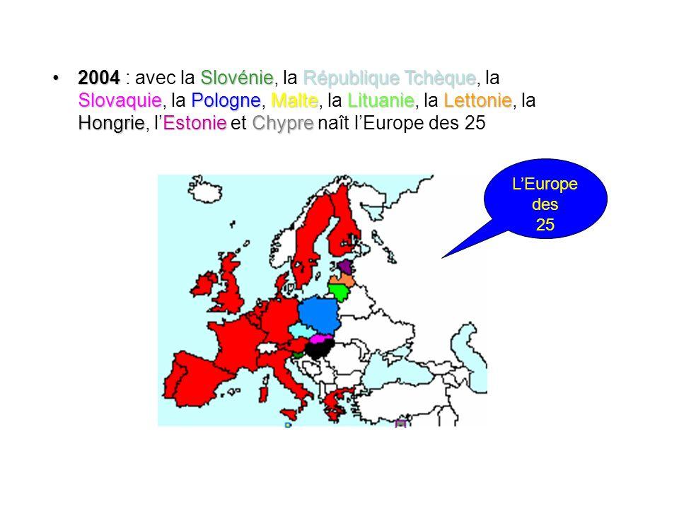 2004 : avec la Slovénie, la République Tchèque, la Slovaquie, la Pologne, Malte, la Lituanie, la Lettonie, la Hongrie, l'Estonie et Chypre naît l'Europe des 25
