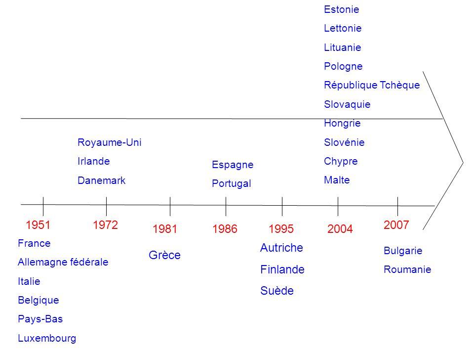 1951 1972 2007 1981 1986 1995 2004 Autriche Finlande Suède Grèce