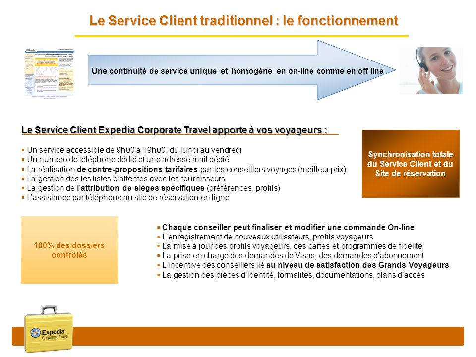 Le Service Client traditionnel : le fonctionnement